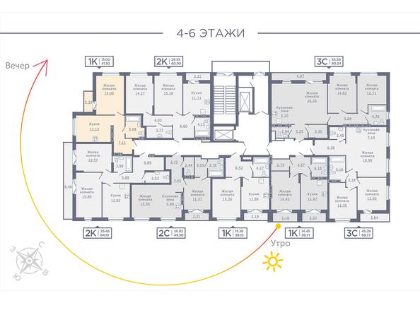 Планировки Жилой комплекс ДОМ НА САДОВОЙ - Планировка 4-6 этажей